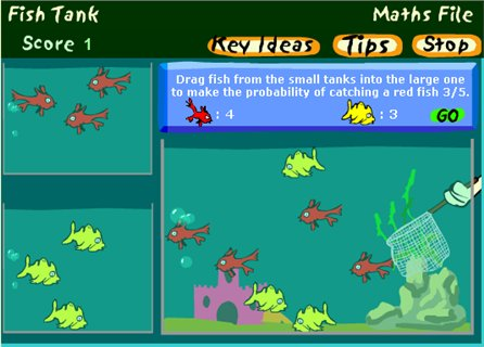 Fish Tank - (BBC - Maths File)