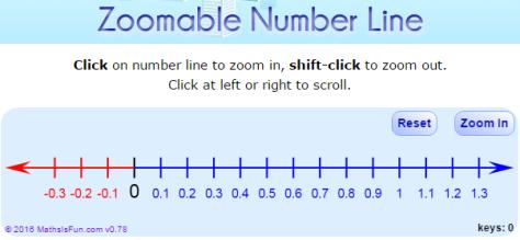 Target the Decimal Number Line - Decimal Game | Turtle Diary