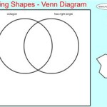 Sorting 2d shapes nns maths zone cool learning games sorting shapes venn diagram mathsframe ccuart Choice Image