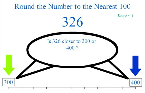 Round To The Nearest 100 M Weddell Maths Zone Cool
