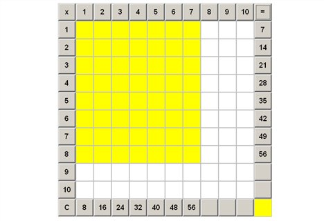 Multiplication table room 108 maths zone cool learning for 108 times table