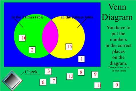 Sorting 3d Shapes Ks1 Venn Diagram - shapes carroll and ...