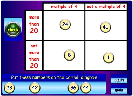 Classifying And Sorting Archives Maths Zone Cool Learning Games