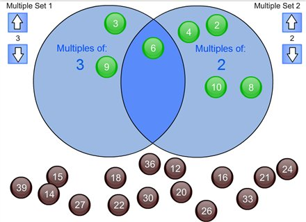 Classifying and sorting archives maths zone cool learning games venn diagram multiples teacherled ccuart Choice Image