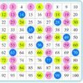 100 square spots